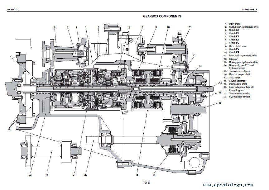 Deutz Engine 1011 Manual