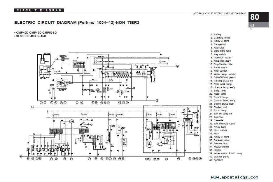 Clark Forklift Wiring Diagram 1983 Wire Center U2022rhbigshopgo At Selfit