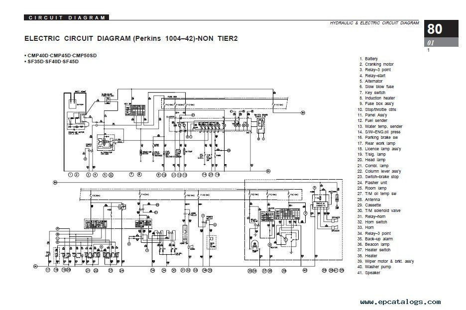 Wiring diagram clark c500