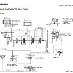 Clark Forklift C500 Wiring Diagram 2008 Ford Focus C25b Diagrams Database Library Fork Truck Cgc25