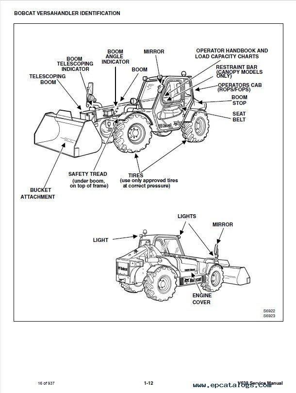 Bobcat V638 VersaHANDLER Service Manual PDF
