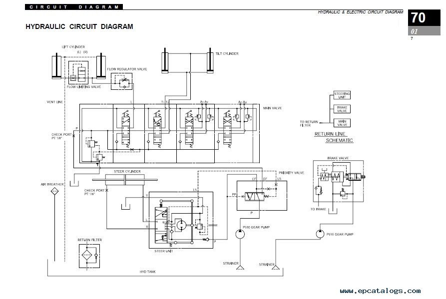 TOYOTA FORKLIFT FUSE BOX - Auto Electrical Wiring Diagram