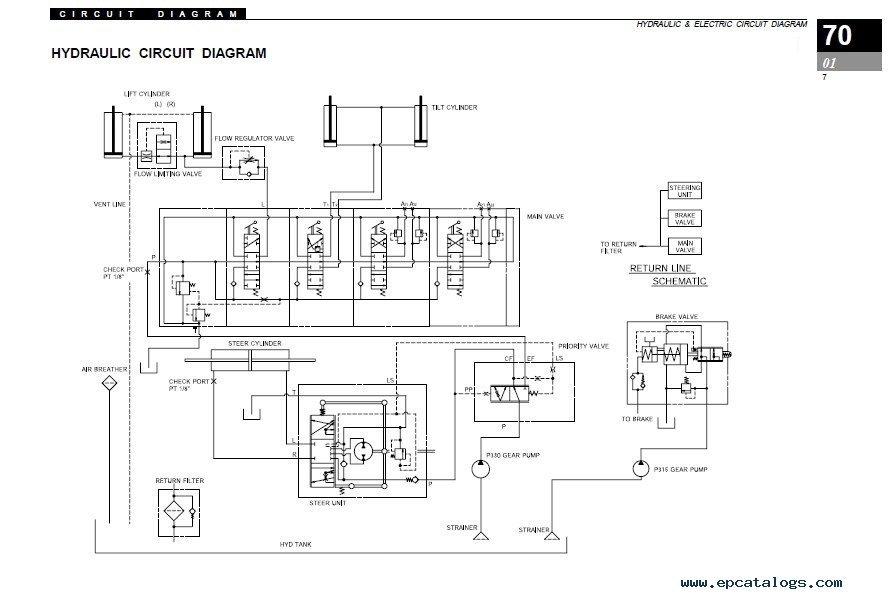Clark SF50-75sD/L & CMP50-75sD/L SM713 Service Manual PDF