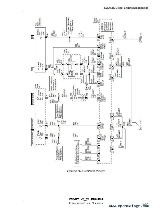 Isuzu 5.2L/7.8L Engine Diagnostics Participant's Manual