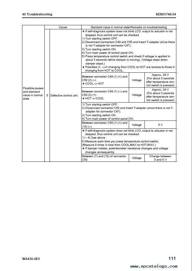 Komatsu Wheel Loader WA430-6EO Shop Manual Download