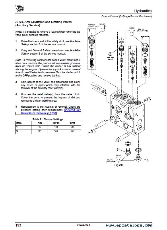 Download JCB LK1 Personnel Platform Supplement PDF