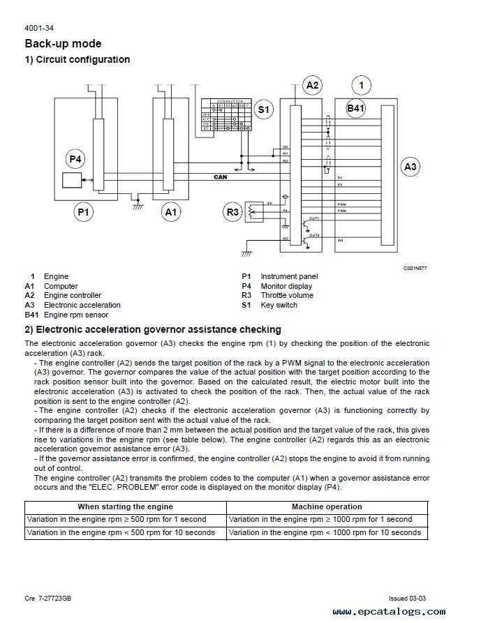 Fg Wilson Generator Wiring Diagram Pdf