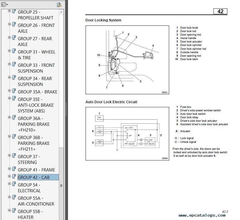 Mitsubishi Fuso 02 04 mitsubishi fuso headlight wiring diagram wiring diagrams mitsubishi fuso canter wiring diagram at gsmx.co