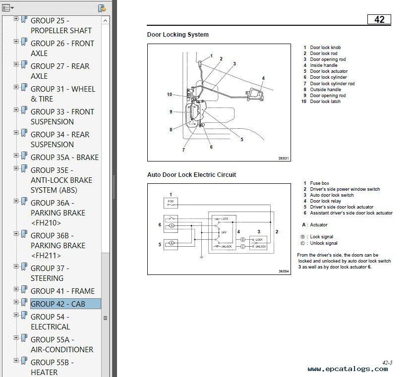 mitsubishi fuso canter wiring diagram   37 wiring diagram
