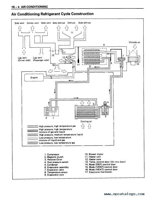 isuzu 2 8 sel alternator wiring diagram isuzu discover your isuzu 4ba1 alternator wiring diagram the wiring