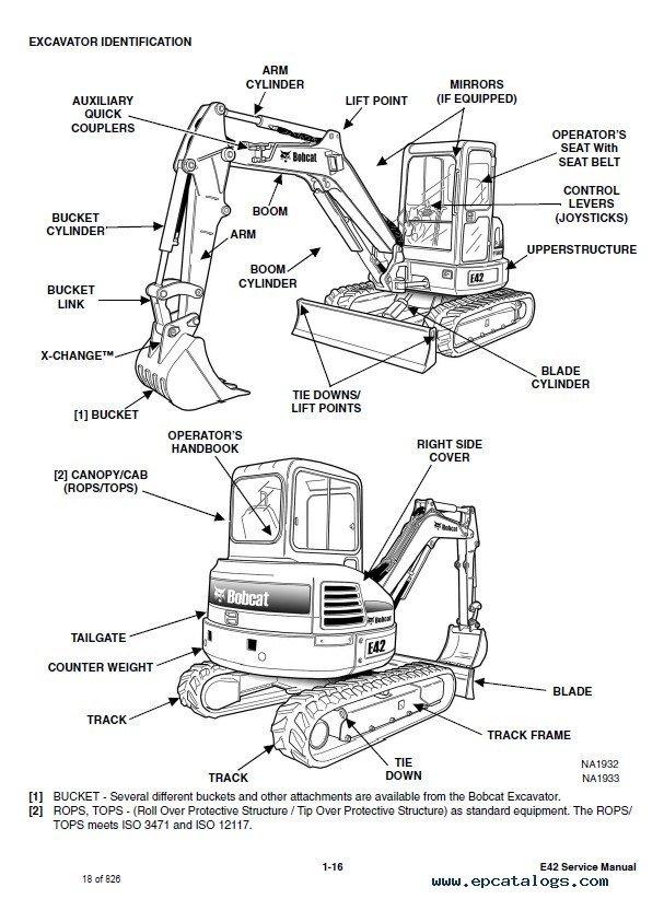 Bobcat E42 Compact Excavator Service Manual PDF
