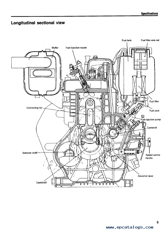 JCB Yanmar L40/48/60/70/75/90/100AE Engines Service Manual PDF