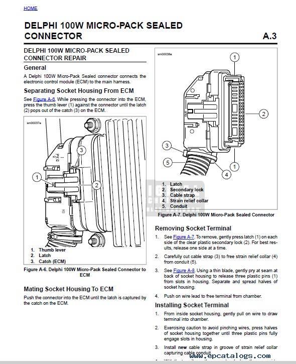 Harley Davidson Sportster 2013 Diagnostic Service Manuals