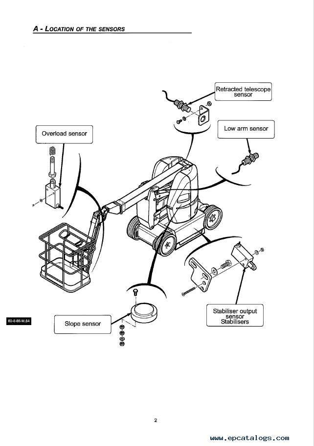 Manitou Access Platform 120AETJ Repair Manuals Download
