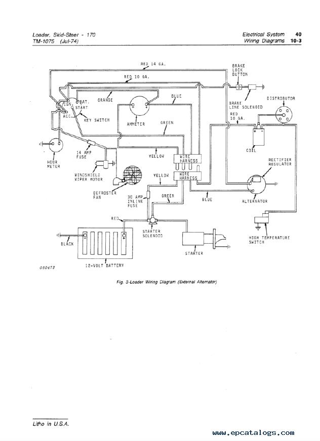 John Deere 60 Lawn Tractor Wiring Diagram John Deere 170 Skid Steer Loader Technical Manual Tm1075