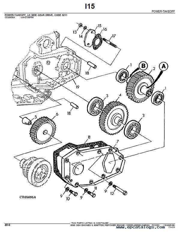 John Deere 6068 OEM Engines, Accessories, Repower PDF