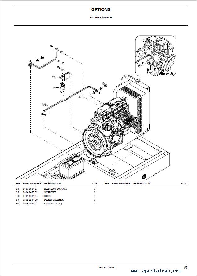 ATLAS COPCO Set of Parts Catalog PDF Download