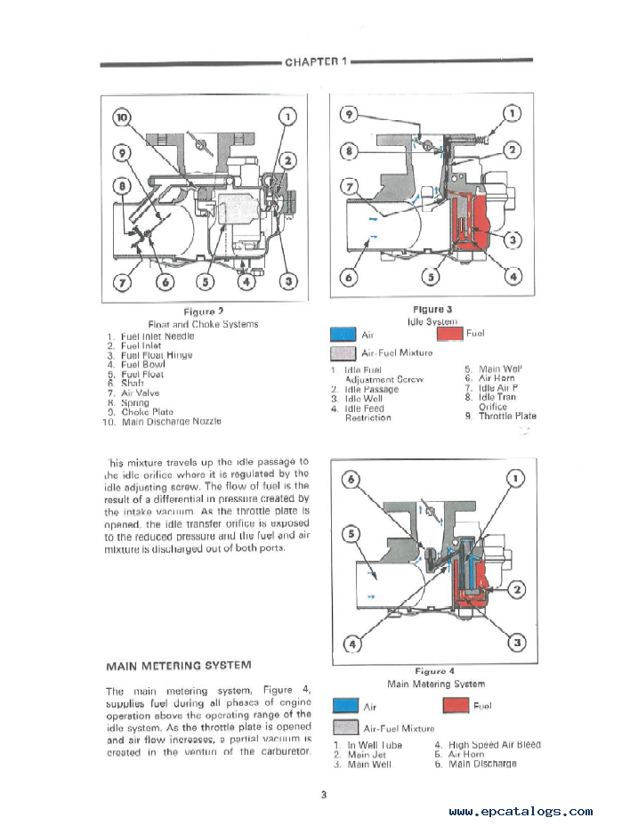 John Deere Pto Switch Wiring Diagram New Holland Ford 3430 Tractor Service Manual Pdf Download