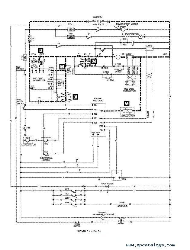 Clark Forklift Ignition Wiring Diagram  Somurich