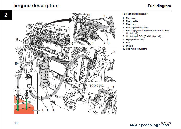 Download Deutz TD/TCD 2012 TCD 2013 Operation Manual