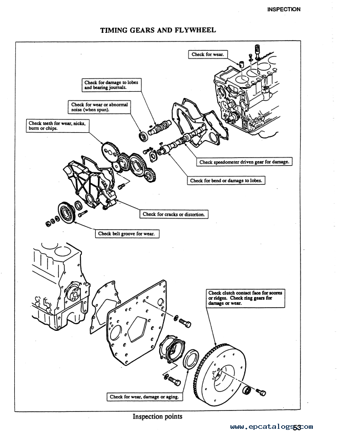 Mitsubishi Diesel Engines SL-series Service Manual PDF