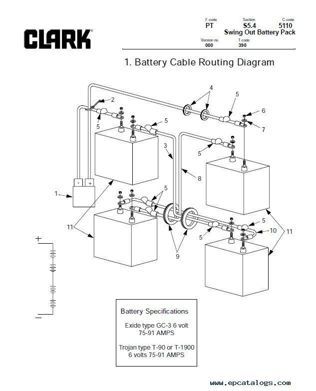 Clark WP45 SM698 Service Manual PDF