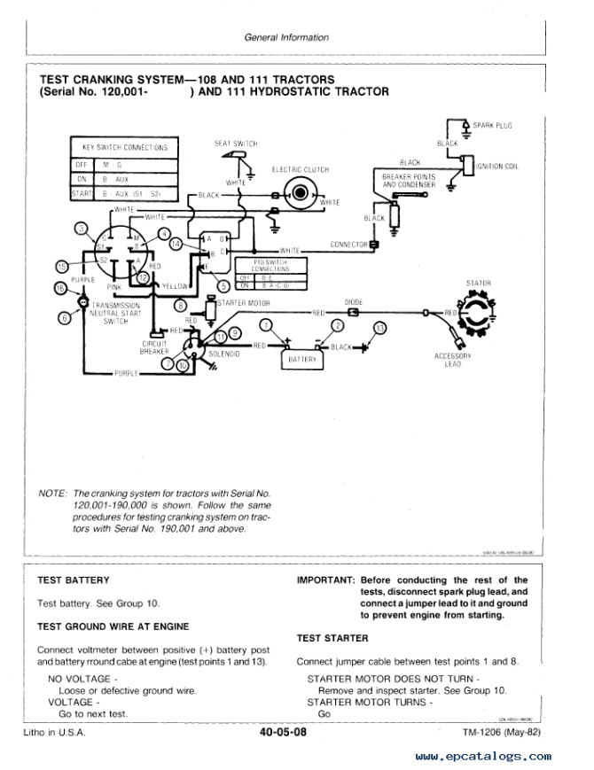 john deere 111 wiring diagram  electrical switch diagram