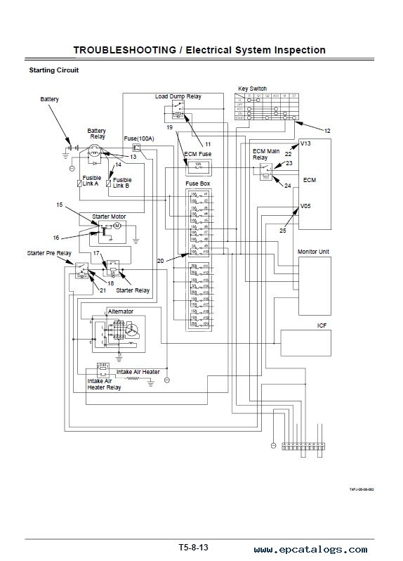 Hitachi Wheel Loader ZW100/120 Troubleshooting Manual