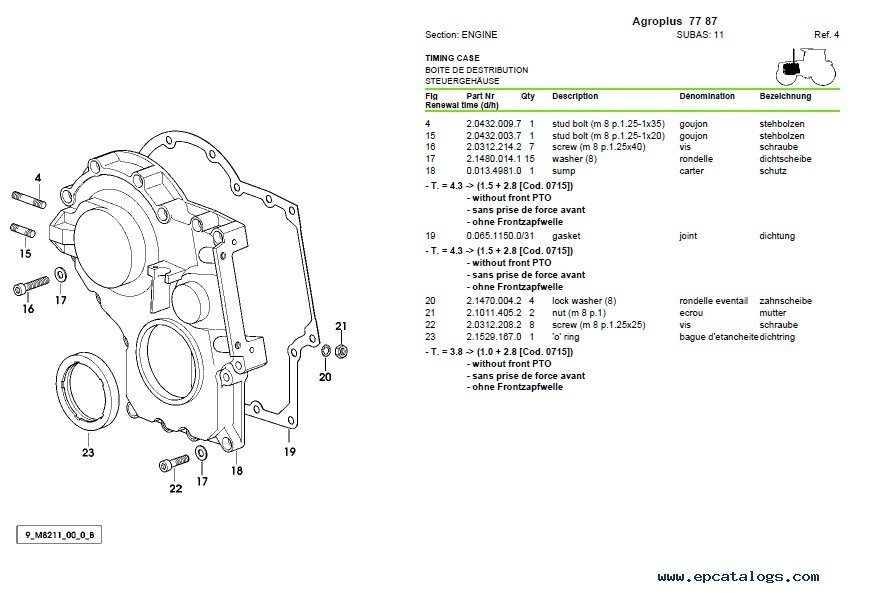 Deutz Agroplus 67/77/87 5001 Workshop Standard Times PDF
