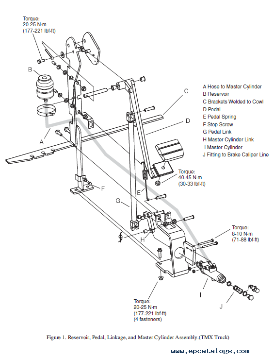 Clark Forklift TMX12-25, EPX16-20s Service Manual Download