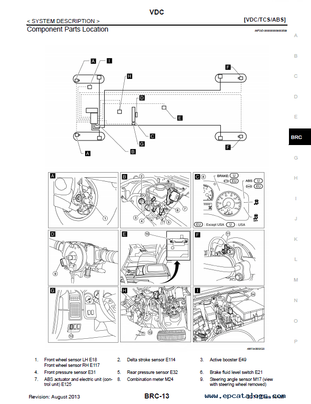 Nissan Titan Model A60 Series 2014 Service Manual PDF