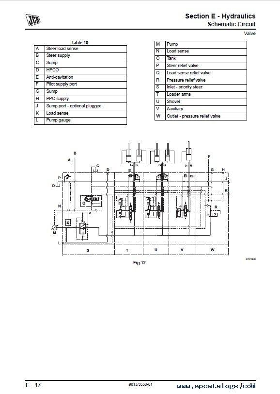 Download JCB Wheeled Loading Shovel 418S Service PDF