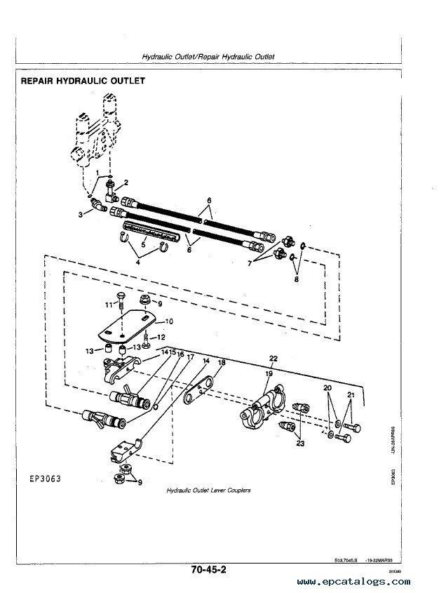 John Deere 5730 & 5830 Propelled Forage Harvesters PDF