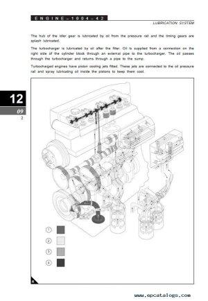 Clark SF5075sDL CMP5075sDL SM690 PDF Manual