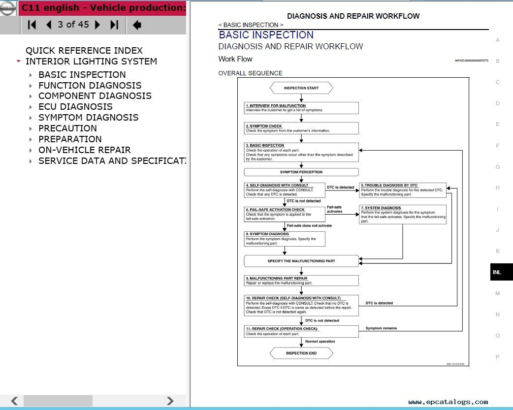 hight resolution of nissan tiida 2007 service manual pdf