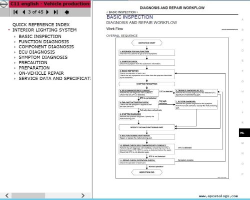 small resolution of nissan tiida 2007 service manual pdf