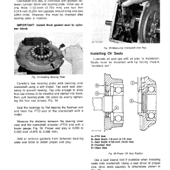 John Deere 212 Electric Lift Wiring Diagram Simple Electronic Circuit Projects With Diagrams For 210 214 216 : 34 Images -   Creativeand.co