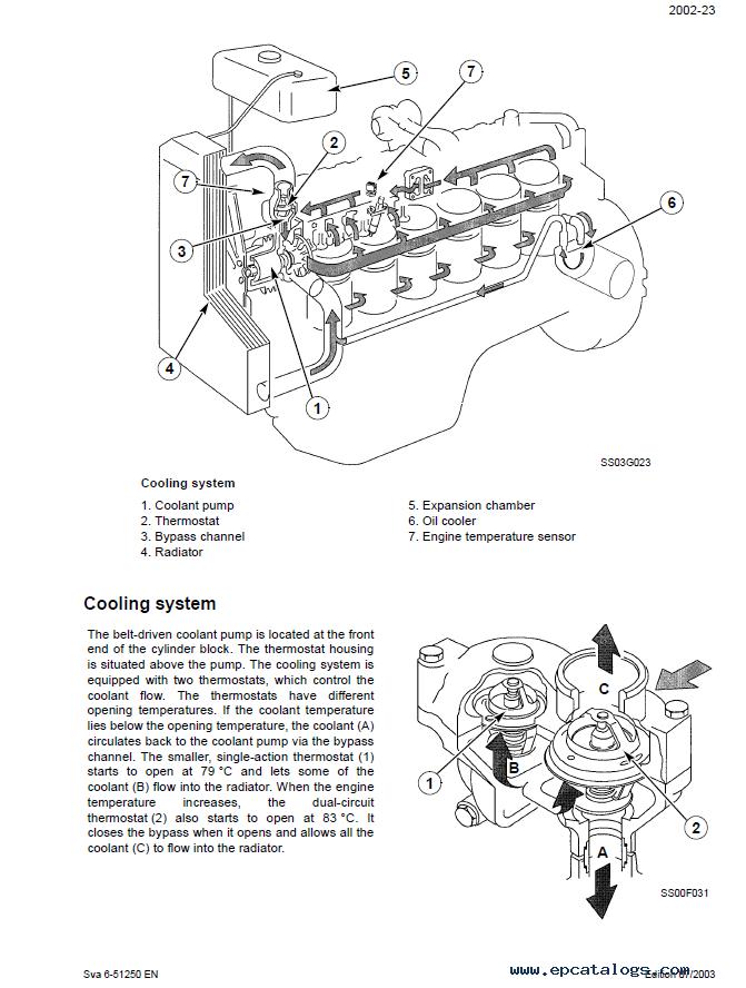 New Holland TVT 135/145/155/170/195 Tractors PDF Manual
