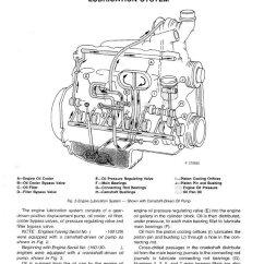 John Deere 4440 Wiring Diagram Venus Fly Trap Plant Tractor Technical Manual Tm1182 Pdf