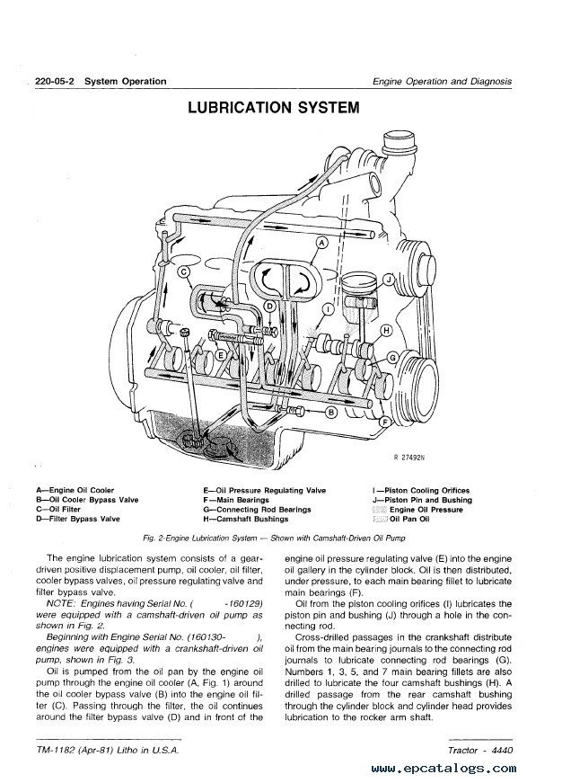 john deere 4440 wiring diagram dsc 1555 tractor technical manual tm1182 pdf