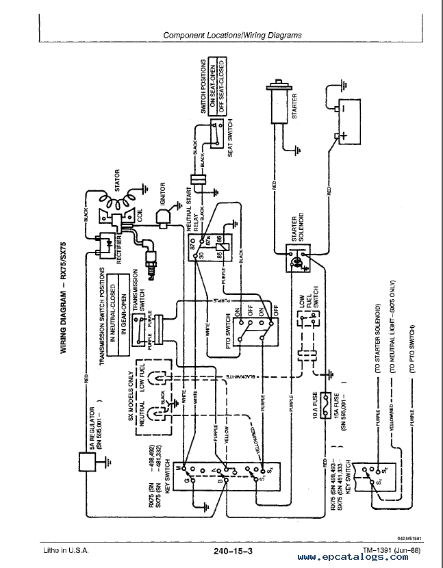 John Deere RX SX Series Riding Mowers TM1391 PDF Manual