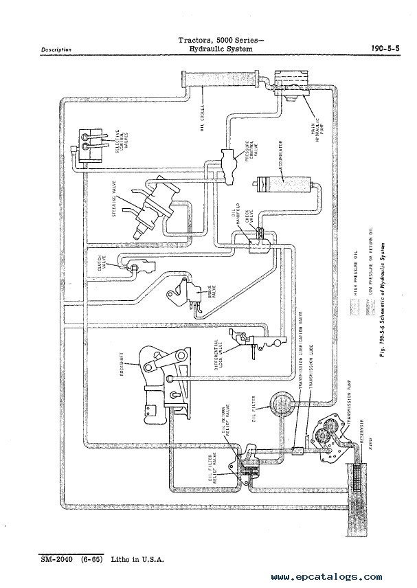 John Deere 2040 Wiring Diagram : 30 Wiring Diagram Images