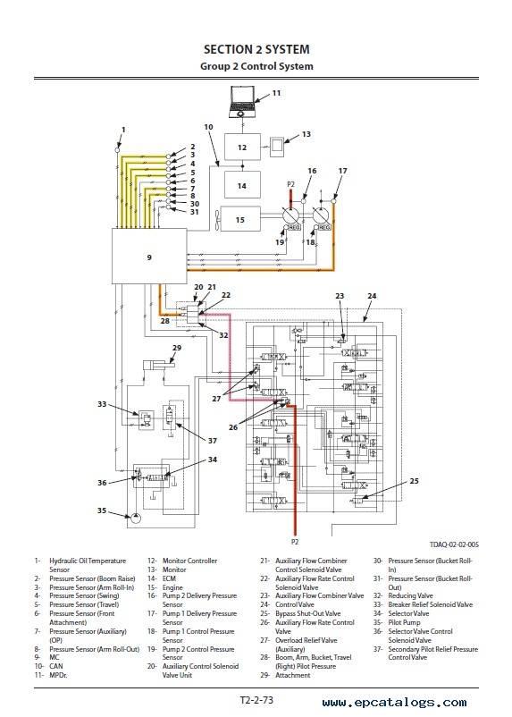 Hitachi Hydraulic Excavator ZX135US-6 Operational Principle