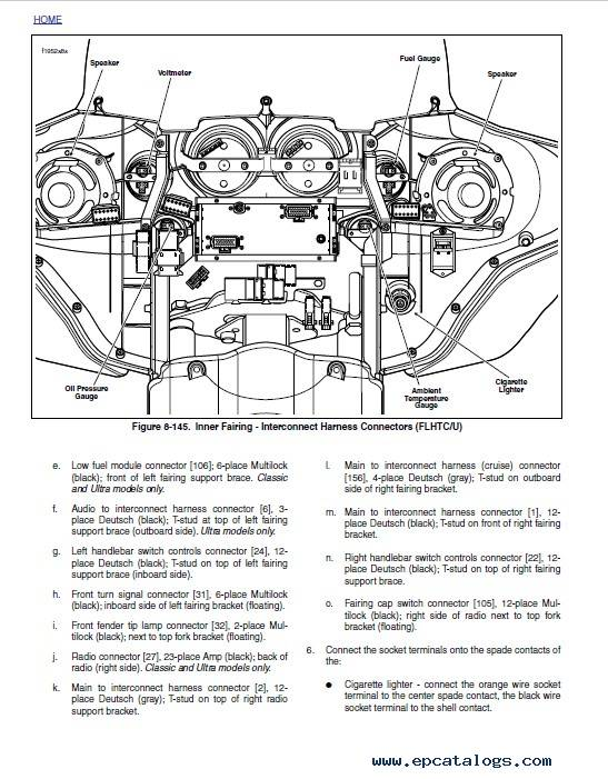 Harley Davidson FLT 2002 Service Diagnostics Manuals PDF