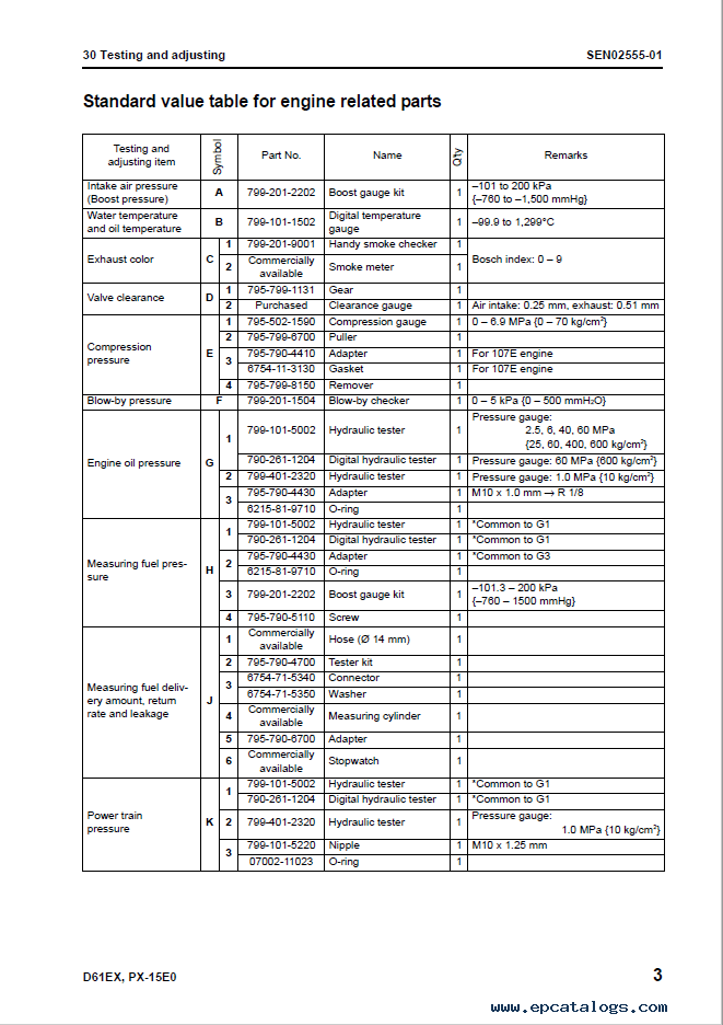 Komatsu D61EX-15EO, D61PX-15EO Bulldozer Manual PDF