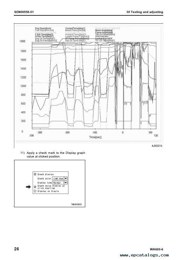 Komatsu WA600-6 Galeo Wheel Loader Shop Manual PDF