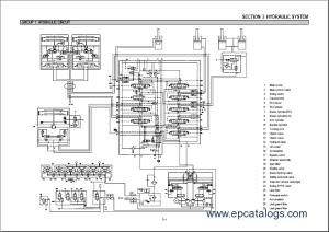 Hyundai R series Crawler and Mini Excavator Service Manual