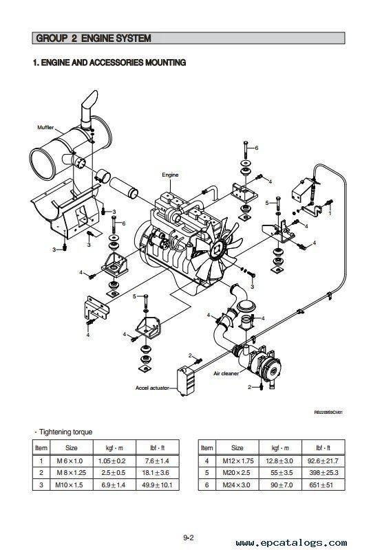 Hyundai R220LC-9S Crawler Excavator Repair Manual PDF Download
