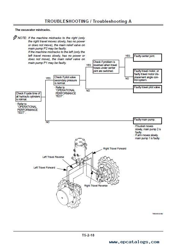 Hitachi Hydraulic Excavator ZX27U/30U/35U Technical PDF