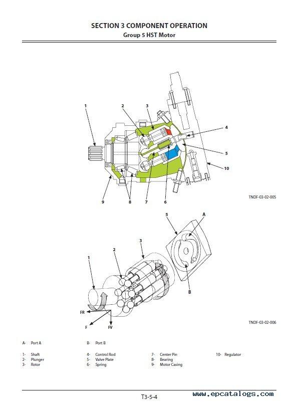 Download Hitachi Loader ZW120-6 Operational Principle PDF